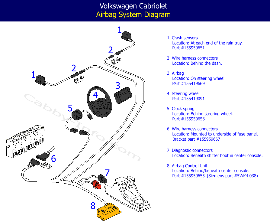 Vw Airbag Wire Diagram Catalog Auto Parts Catalog And