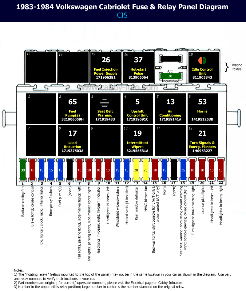 electrical system rh cabby info com Fuse Box Wiring Diagram 2013 GTI Fuse Box Diagram