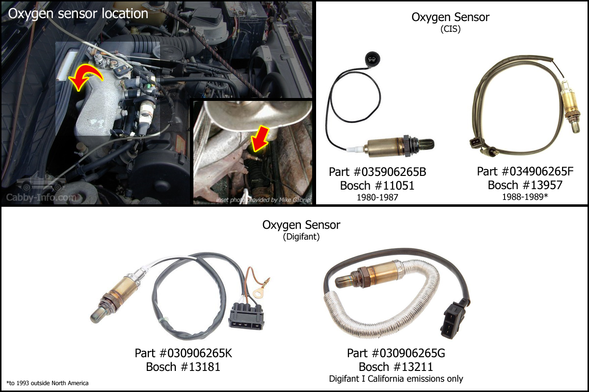 Electrical System 84 Vw Rabbit Fuse Box Power Mounted In Exhaust Manifold Or Catalytic Converter