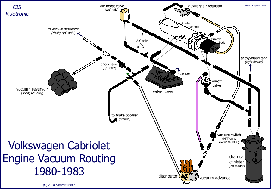 80 83CISVacuum engine wiring diagram 1987 vw cabriolet at bayanpartner.co