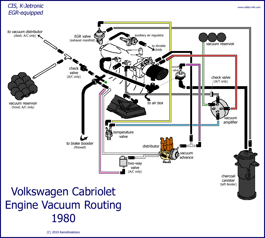 engine on   for 1980 ~ cis with egr