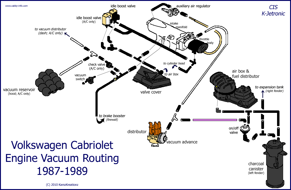 87 89CISVacuum engine wiring diagram 1987 vw cabriolet at bayanpartner.co