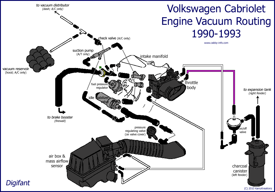 engine on   for 1995 vw cabrio fuse box diagram cabby info your online guide #6