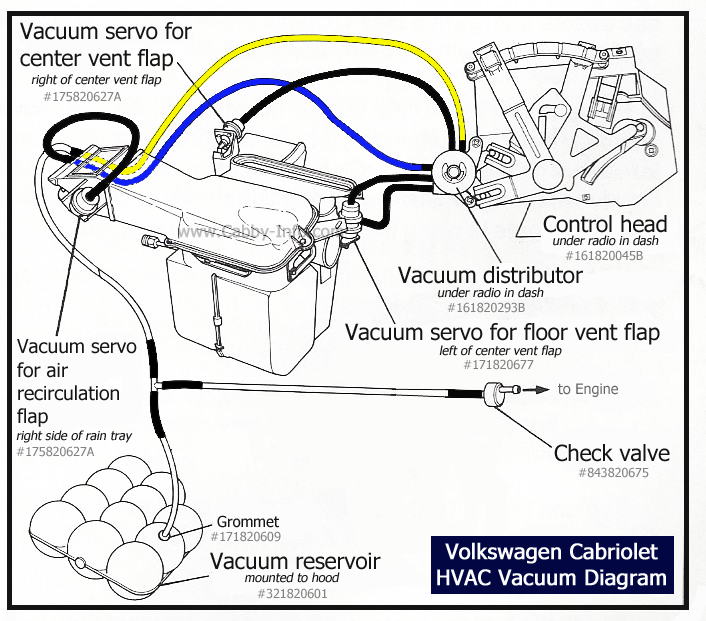 vacrouting hvac wiring diagram 1987 vw cabriolet at gsmx.co